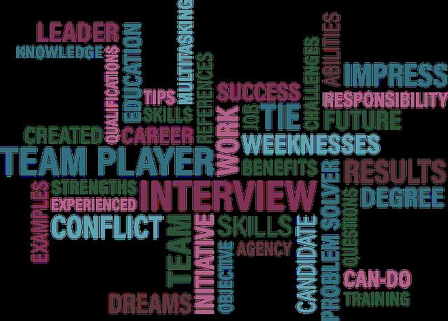 Jak manažer či personalista plánuje, co a o čem přemýšlí?